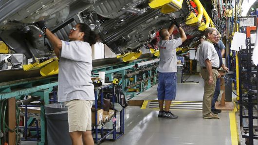 The Importance Of Conveyors In The Car Industry